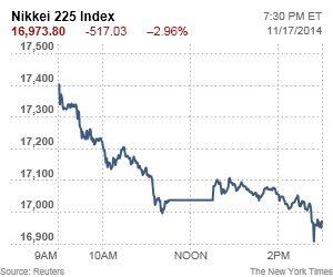 月曜日株価下落