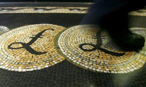 英国ポンド通貨