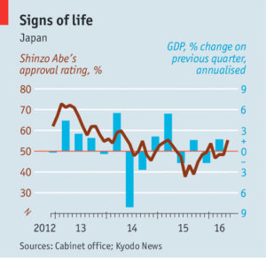 日本経済四半期